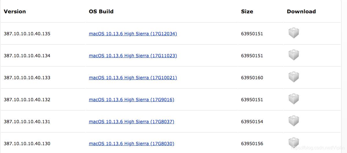 目前已发布的Webdriver驱动
