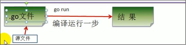 [外链图片转存失败,源站可能有防盗链机制,建议将图片保存下来直接上传(img-oiLfO5cW-1590207234308)(./img/03liucheng.png)]