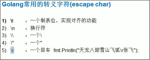 在字符串中需要注意,有一些转义字符[外链图片转存失败,源站可能有防盗链机制,建议将图片保存下来直接上传(img-U4UbFd0A-1590207234316)(./img/05zhuany.png)]