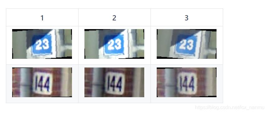 |1|2|3||----|-----|------||[外链图片转存失败,源站可能有防盗链机制,建议将图片保存下来直接上传(img-HbBm1UKT-1590207324502)(IMG/Task02/23.png)] | [外链图片转存失败,源站可能有防盗链机制,建议将图片保存下来直接上传(img-2vwUBamz-1590207324502)(IMG/Task02/23_1.png)]| [外链图片转存失败,源站可能有防盗链机制,建议将图片保存下来直接上传(img-OXbQtHbs-1590207324503)(IMG/Task02/23_2.png)]||[外链图片转存失败,源站可能有防盗链机制,建议将图片保存下来直接上传(img-zs4mHBnR-1590207324504)(IMG/Task02/144_1.png)] | [外链图片转存失败,源站可能有防盗链机制,建议将图片保存下来直接上传(img-siA9KoqA-1590207324504)(IMG/Task02/144_2.png)]| [外链图片转存失败,源站可能有防盗链机制,建议将图片保存下来直接上传(img-aaLFQe7b-1590207324505)(IMG/Task02/144_3.png)]|