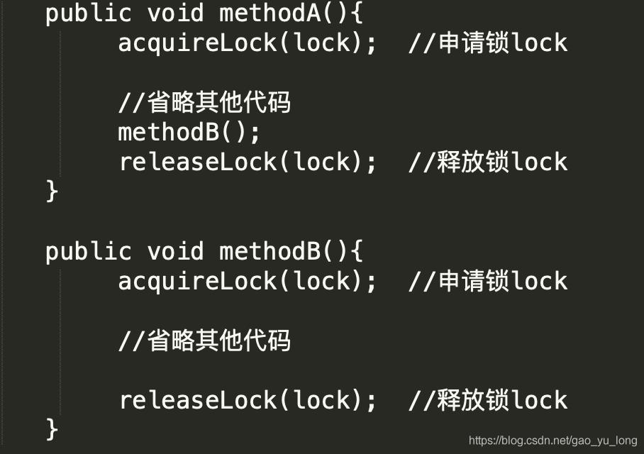 可重入性伪代码