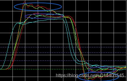 两蓝色椭圆为未端接前信号表现,紫色椭圆是端接后的信号表现
