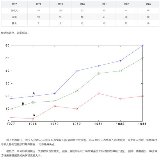 灰色模型预测人口_中国人口总人口预测