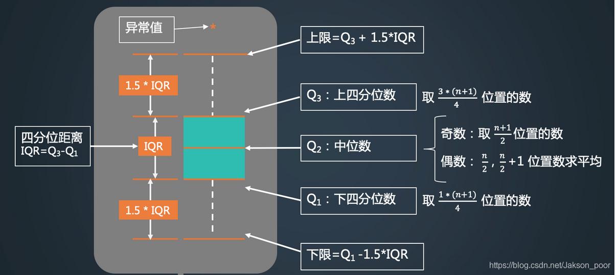 https://img-blog.csdnimg.cn/20200528202202431.png?x-oss-process=image/watermark,type_ZmFuZ3poZW5naGVpdGk,shadow_10,text_aHR0cHM6Ly9ibG9nLmNzZG4ubmV0L0pha3Nvbl9wb29y,size_16,color_FFFFFF,t_70