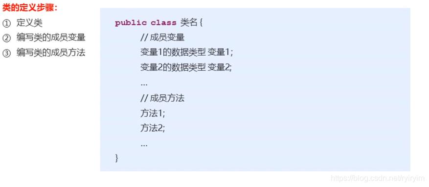 从零开始学JAVA-笔记汇总(三)插图(5)