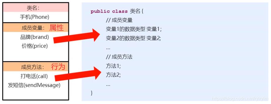 从零开始学JAVA-笔记汇总(三)插图(6)
