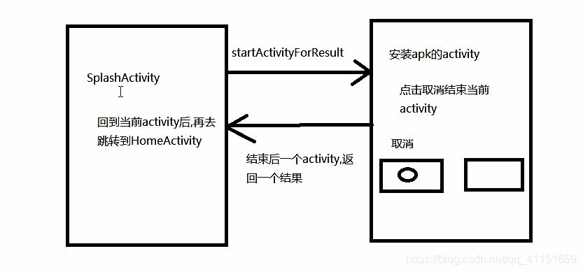 [转存失败,源站可能有防盗链机制,建议将图片保存下来直接上传(img-5ufpjYKq-1590936149776)(C:\Users\moxitao\AppData\Roaming\Typora\typora-user-images\image-20200423174346272.png)]