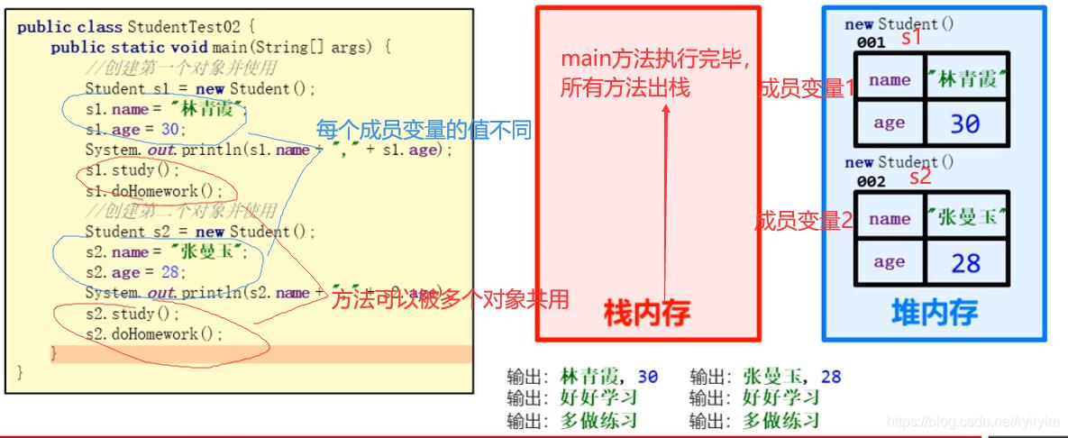 从零开始学JAVA-笔记汇总(三)插图(8)