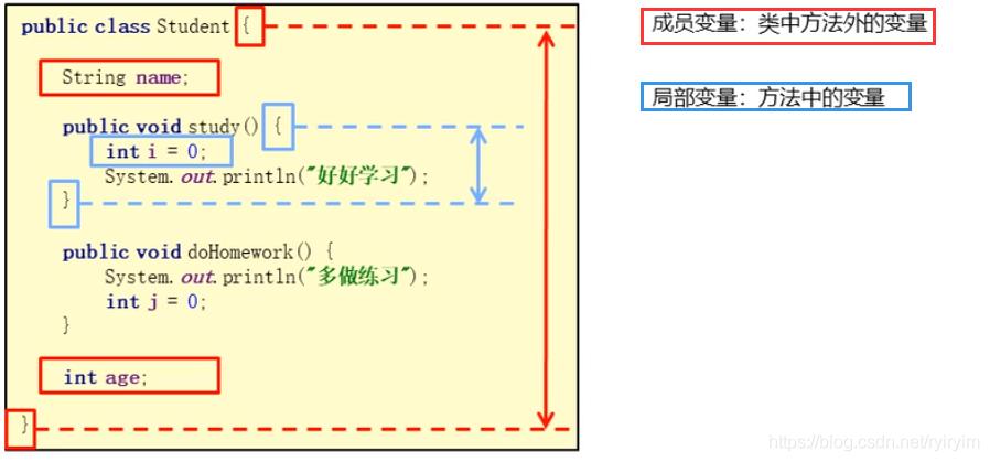 从零开始学JAVA-笔记汇总(三)插图(9)