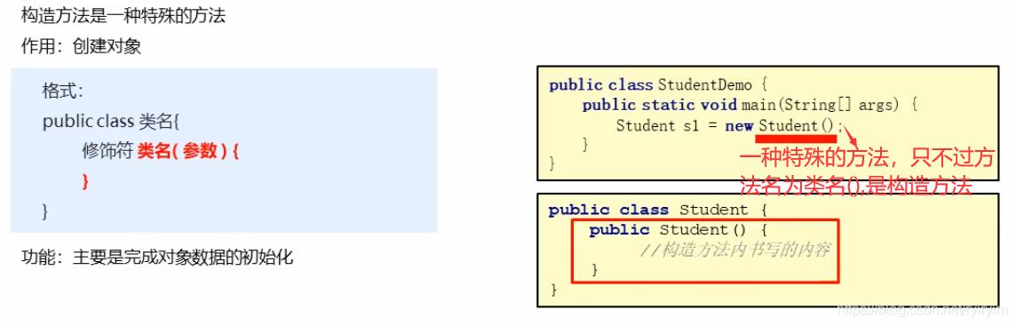从零开始学JAVA-笔记汇总(三)插图(15)