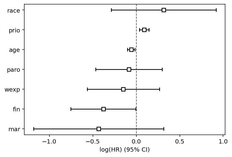 [外链图片转存失败,源站可能有防盗链机制,建议将图片保存下来直接上传(img-uinA8IPi-1591174155297)(evernotecid://DD492144-9AFF-43C1-9BC0-5A625709FC62/appyinxiangcom/28357599/ENNote/p27?hash=5d9c9873cb288c32d27cd58cb4444ded)]