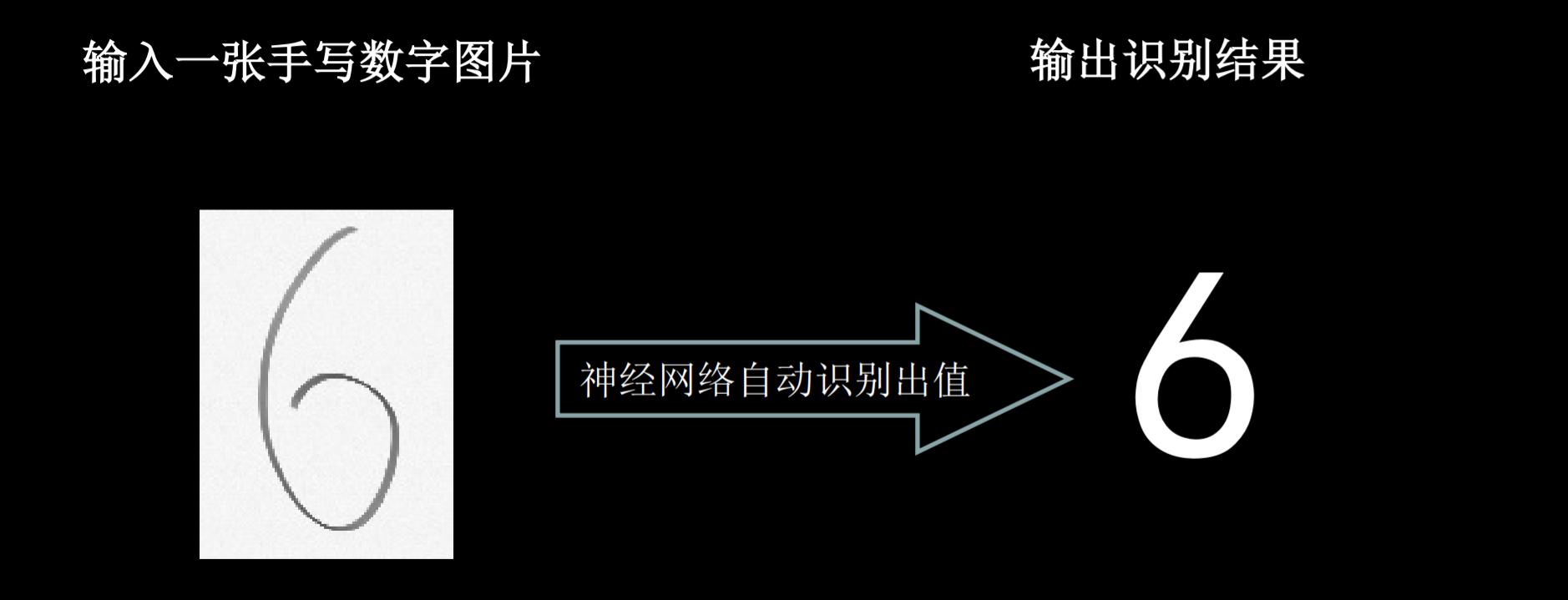 TensorFlow2.1入门学习笔记(11)——自制数据集,并记录训练模型