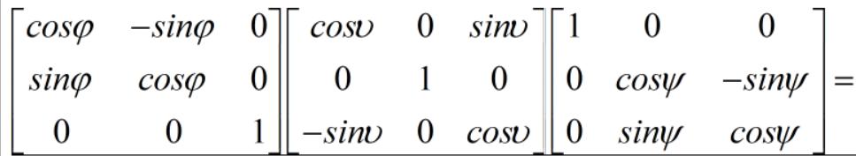 无人机运动学控制中的坐标系,及惯性坐标系与机体坐标系之间的矩阵转换 欧拉角插图(78)