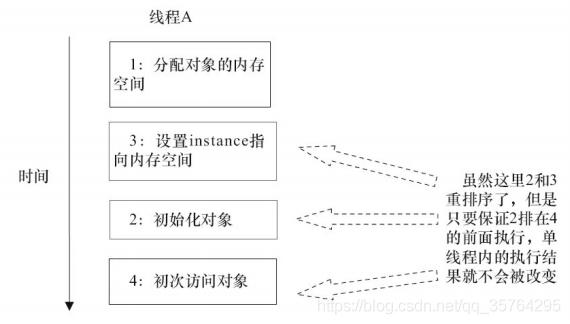 ![在这里插入图片描述](https://img-blog.csdnimg.cn/20200608174634903.png?x-oss-process=image/watermark,type_ZmFuZ3poZW5naGVpdGk,shadow_10,text_aHR0cHM6Ly9ibG9nLmNzZG4ubmV0L3FxXzM1NzY0Mjk1,size_16,colo