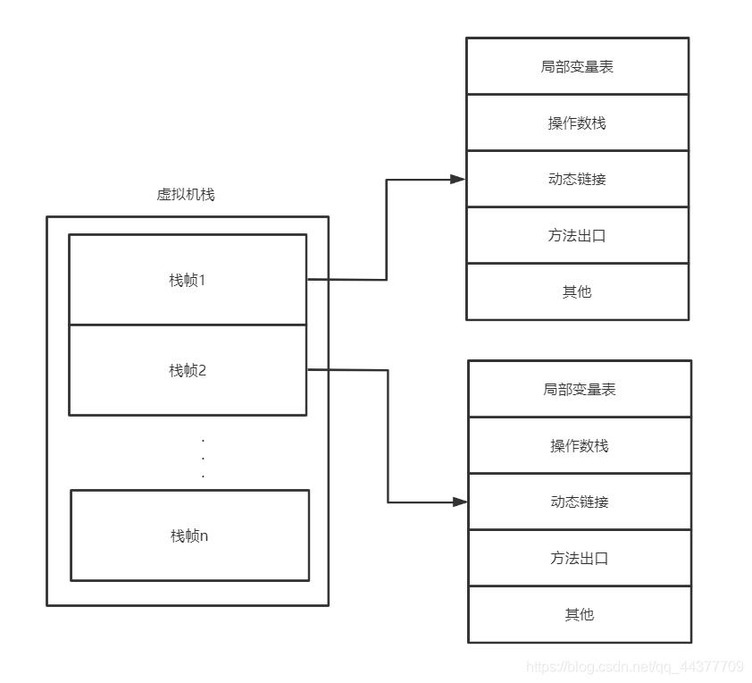 [外链图片转存失败,源站可能有防盗链机制,建议将图片保存下来直接上传(img-7S1O4RTM-1591687148745)(01_自增变量.assets/image-20200607101447244.png)]