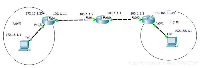 VPN拓扑
