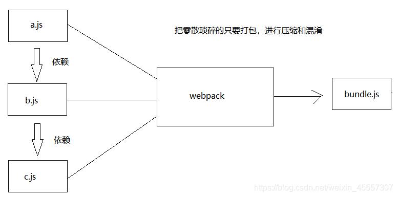 [外链图片转存失败,源站可能有防盗链机制,建议将图片保存下来直接上传(img-wfqR5XVR-1592229882022)(images/image-20200423213604311.png)]