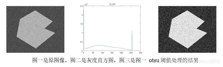 图一是原图像,图二是灰度直方图,图三是图一 otsu 阈值处理的结果