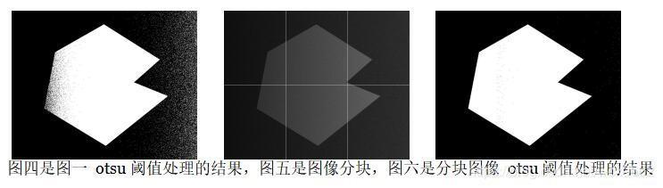 图四是图一 otsu 阈值处理的结果,图五是图像分块,图六是分块图像 otsu 阈值处理的结果