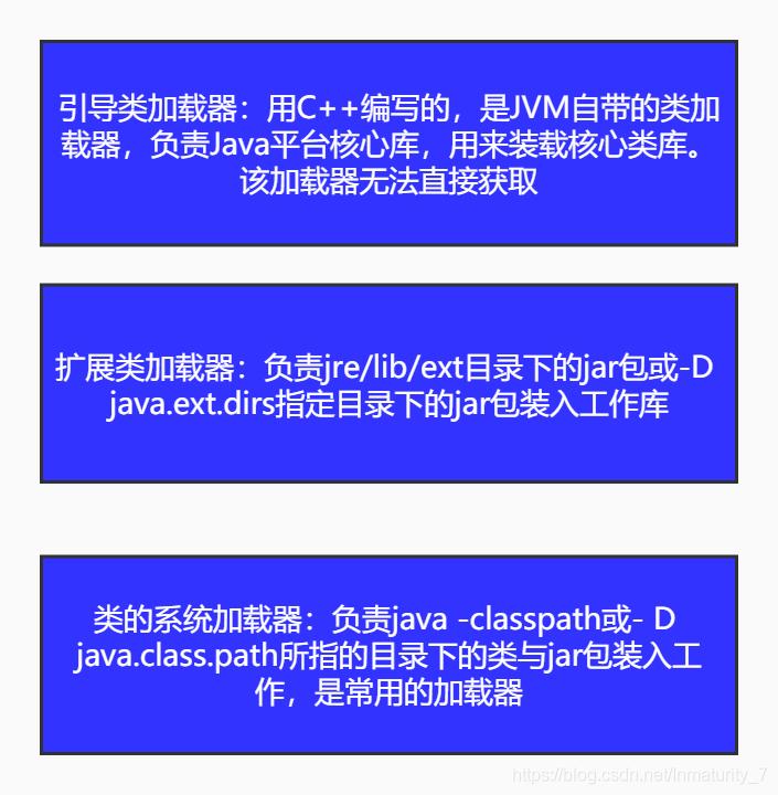 [外链图片转存失败,源站可能有防盗链机制,建议将图片保存下来直接上传(img-gymgMcGv-1592488733415)(E:\typoraPic\类加载器的作用2.jpg)]