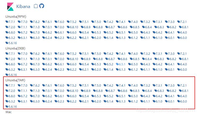 ElasticSearch、ElasticSearch-head-master、Node、Kibana的安装与配置Keanu的博客-