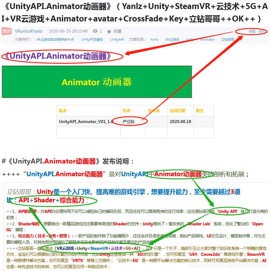 《UnityAPI.Animator动画器》(Yanlz+Unity+SteamVR+云技术+5G+AI+VR云游戏+Animator+avatar+CrossFade+Key+立钻哥哥++OK++)VRunSoftYanlz的博客-