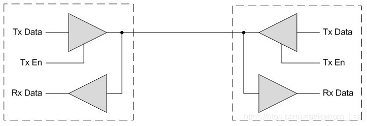 半双工框图