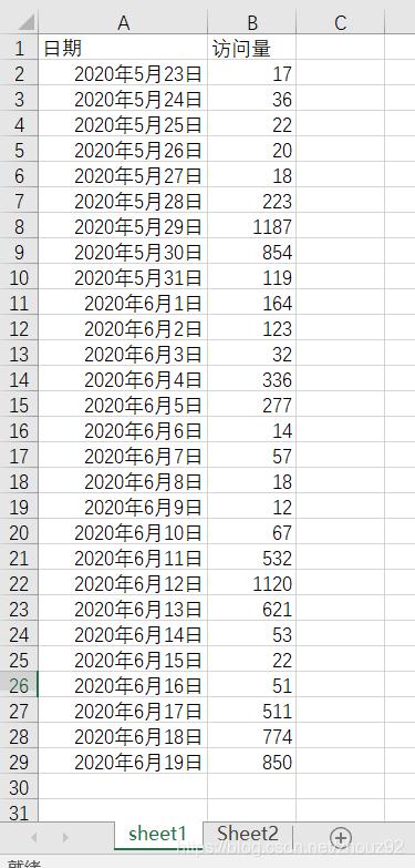 Python xlrd 读取 Excel 表格基础(一):获取sheet、行、列对象,读取数据类型等三二班周同学-python如何得到以前的sheet对象
