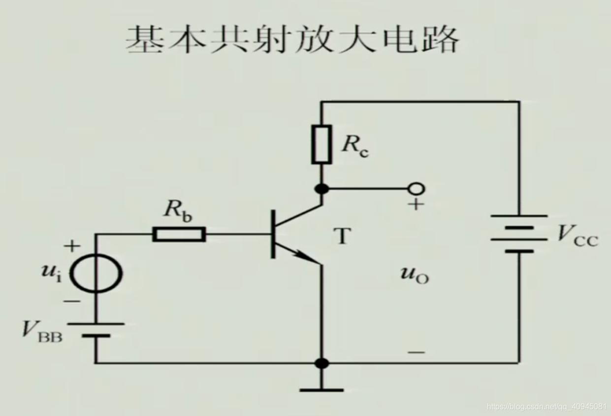 基本共射放大电路