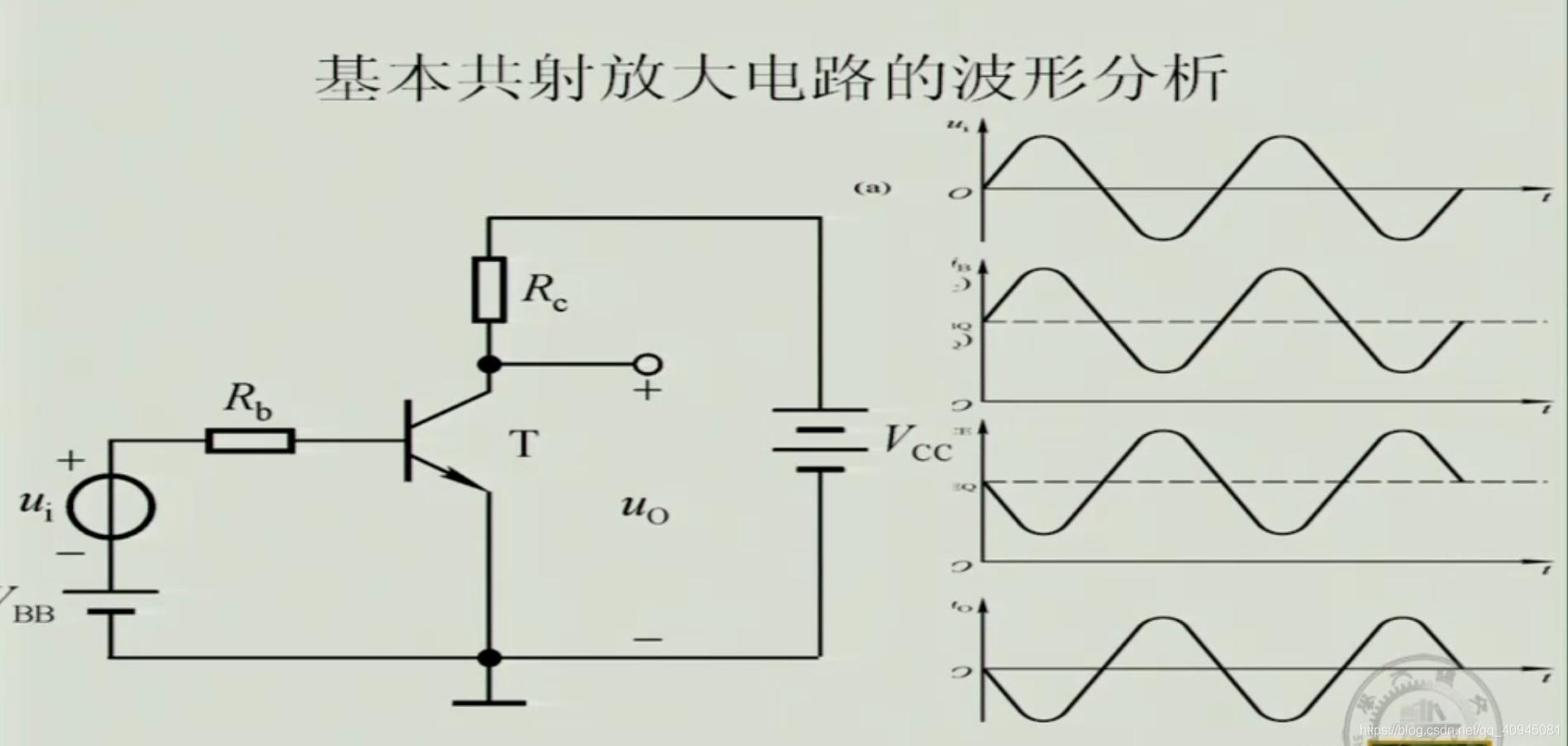 共射波形分析