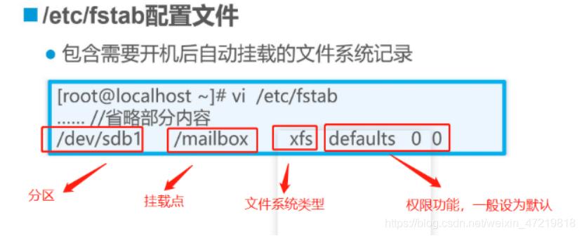 Linux之磁盘结构及管理(内含分区、格式化和挂载)weixin47219818的博客-