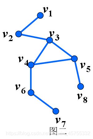 数学建模之图论——图与网络模型(二)(最小生成树问题、最大流问题)小白不白-请计算下图网络(起点是v1,收点是v7)的最大流(45分)、最小截集(10分)和最小截
