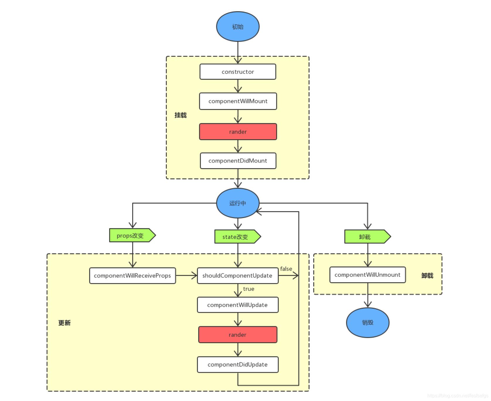 ![在这里插入图片描述](https://img-blog.csdnimg.cn/2020051117211240.png?x-oss-process=image/watermark,type_ZmFuZ3poZW5naGVpdGk,shadow_10,text_aHR0cHM6Ly9ibG9nLmNzZG4ubmV0L2Zlc2ZzZWZncw==,size_16,color_FFFFFF,t_70