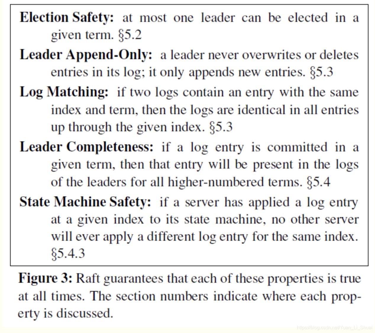 谈谈 Raft 算法YuanLiShuai的博客-收到多于其它候选者的票数,赢得选举,成为leader