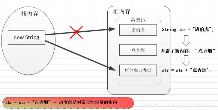 """高效拼接字符串,你会用 """"+"""" 还是StringBuilder.append?陈哈哈的菜园子-"""