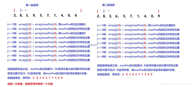 谭浩强 C语言程序设计第五版习题答案