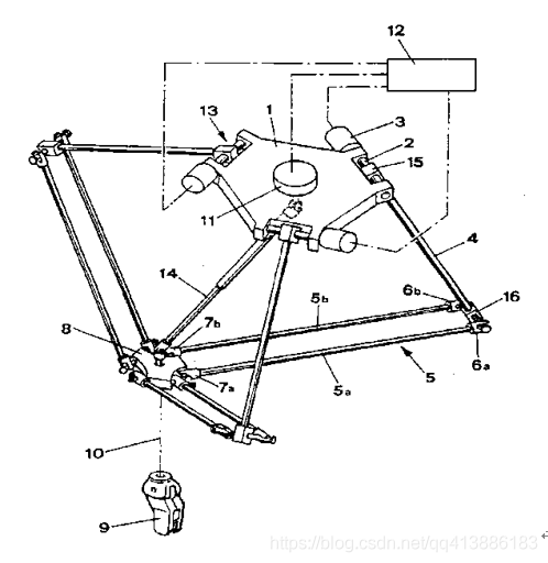 图1 R.Clavel 博士发明的Delta机构