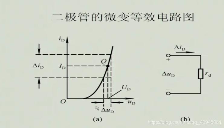 二极管的微变等效电路图