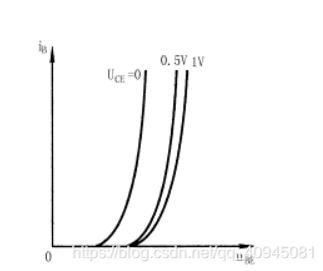 三级挂输入特性曲线
