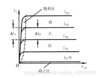 三极管的输入特性曲线
