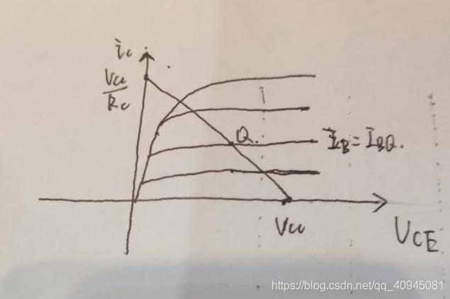 输出特性曲线