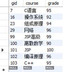 学生成绩表