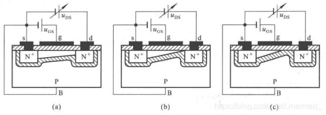 N沟道增强型MOS管的工作原理