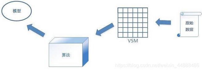 [外链图片转存失败,源站可能有防盗链机制,建议将图片保存下来直接上传(img-8WsCt3DX-1593509692577)(image/1574660977780.png)]