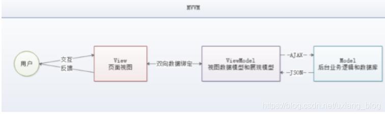 [外链图片转存失败,源站可能有防盗链机制,建议将图片保存下来直接上传(img-uorCWfHM-1593517595484)(C:\Users\游翔\AppData\Roaming\Typora\typora-user-images\image-20200630101934570.png)]