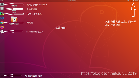 [外链图片转存失败,源站可能有防盗链机制,建议将图片保存下来直接上传(img-4szkBLeU-1593527446074)(./img/ubuntu.png)]