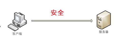 [外链图片转存失败,源站可能有防盗链机制,建议将图片保存下来直接上传(img-hsERrXyj-1593527446089)(./img/ssh2.png)]