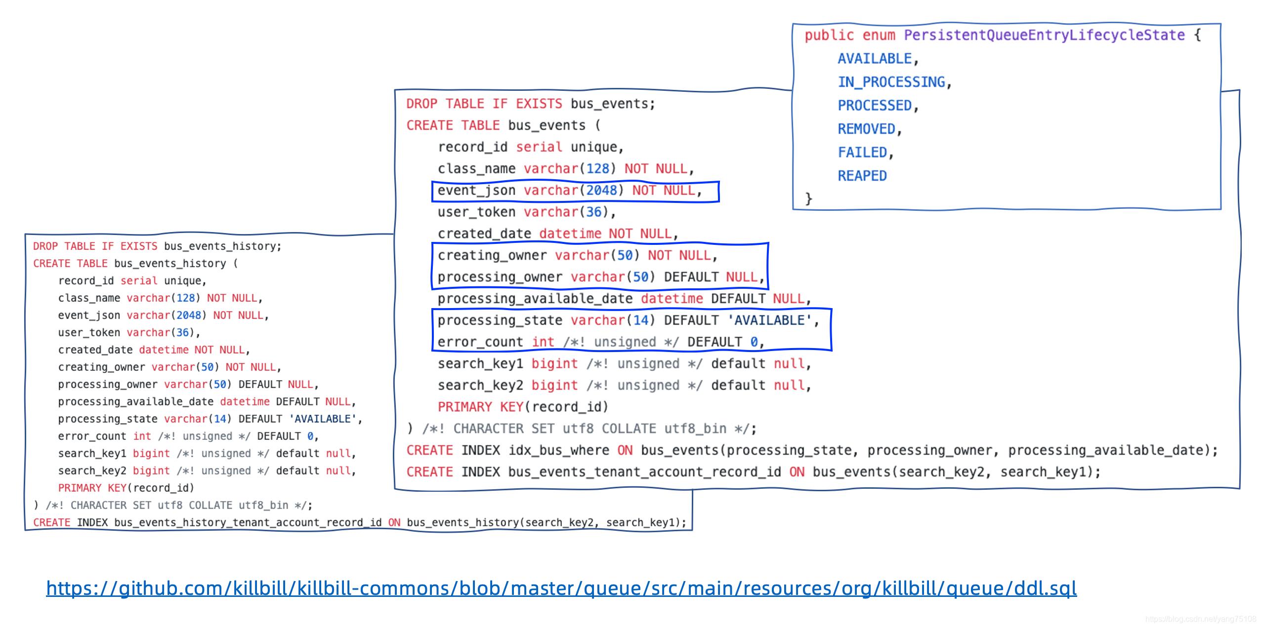 [外链图片转存失败,源站可能有防盗链机制,建议将图片保存下来直接上传(img-O72AUVht-1593683238162)(images/tables.png)]