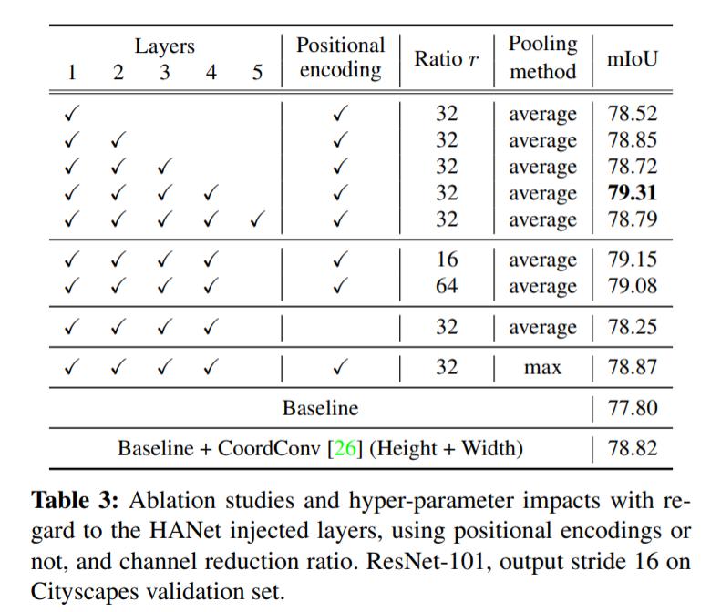 hyper-parameter