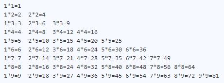九九乘法口诀表_样例